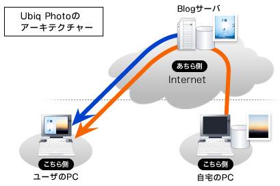 20060526_fig01.jpg