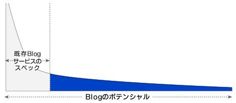 20060526_fig02.jpg