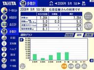 20060904-tanita.jpg