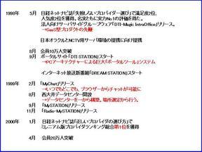 20070726-stockholder-DTI2.jpg.JPG