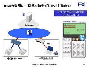 20070726-stockholder-demo-ipbp.jpg