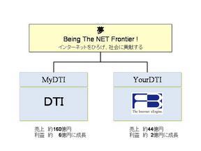 20070726-stockholder-myyour.jpg