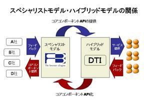 20070726-stockholder-sync.JPG