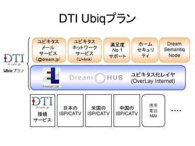 20071217-DTIUbiq.jpg