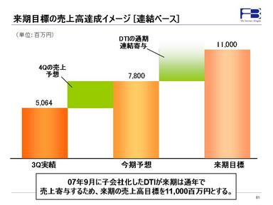 20080310-jigyou-81.jpg