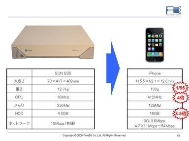 20081209-2q-iphone.jpg